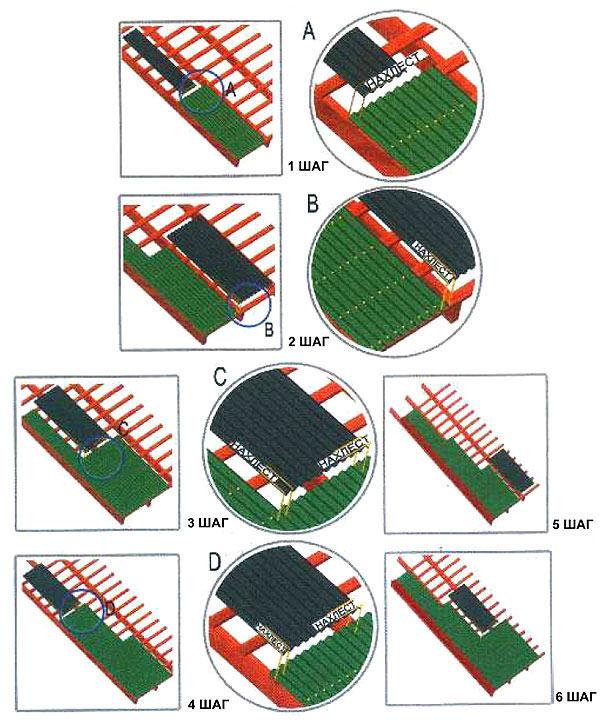 Схема монтажа ондулина