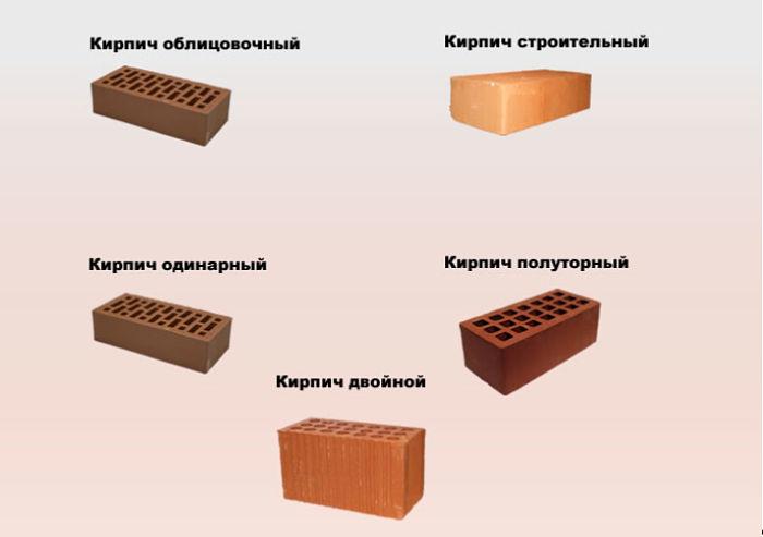 виды керамического кирпича
